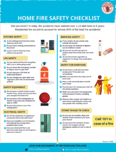 What Are The Potential Fire Hazards Around You Every Day