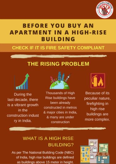 Before you buy an apartment in a highrise building-sm