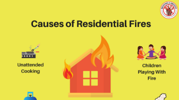 Causes of Residential fires-small