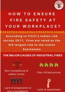 Tips to ensure workplace fire safety-sm