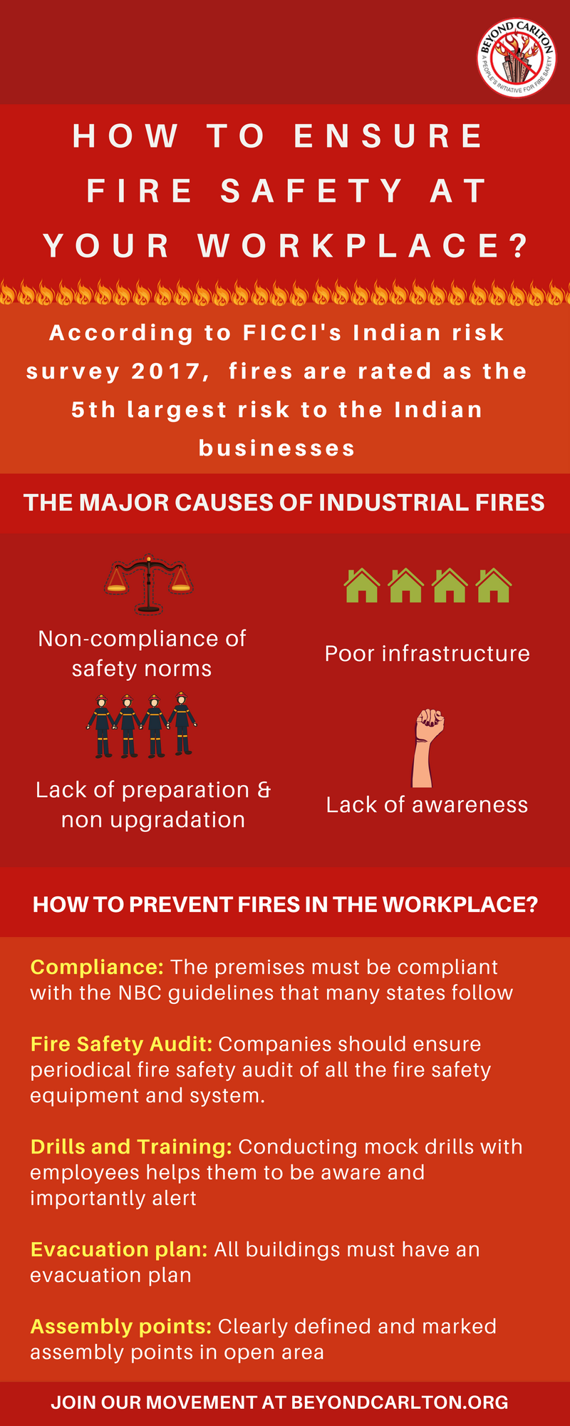 Download fire safety posters & Fire safety checklists