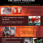 Fire safety violation infographic