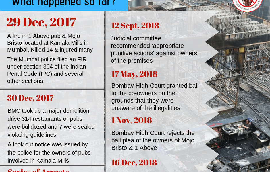 Kamala Mills Fire Accident Infographic