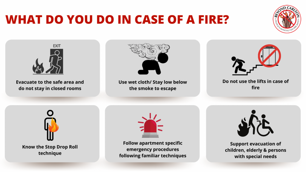 what to do in case of a fire?